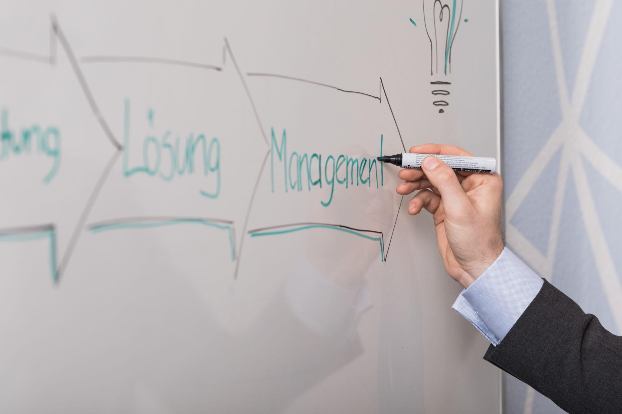 Compl3te. Beratung, Lösung, Management